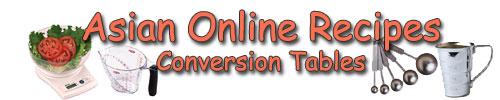 Conversion Tables